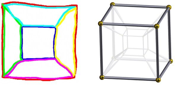 projection of 3d and 4d into 2d