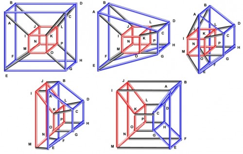 rotation of a 4D cube