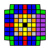 Piece types of a Rubik's cube